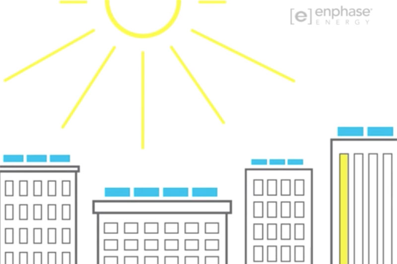 Introducing Enphase's Energy Management System
